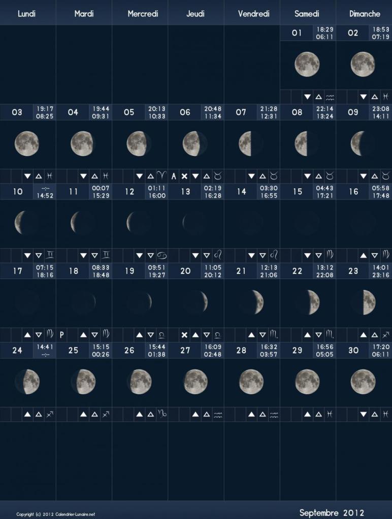 Calendrier lunaire du mois de septembre 2012