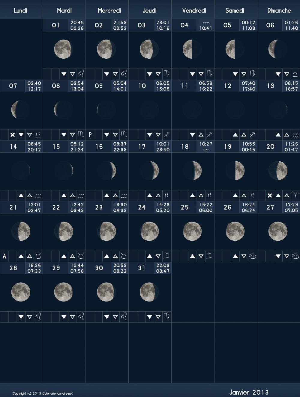 Calendrier lunaire du mois de janvier 2013